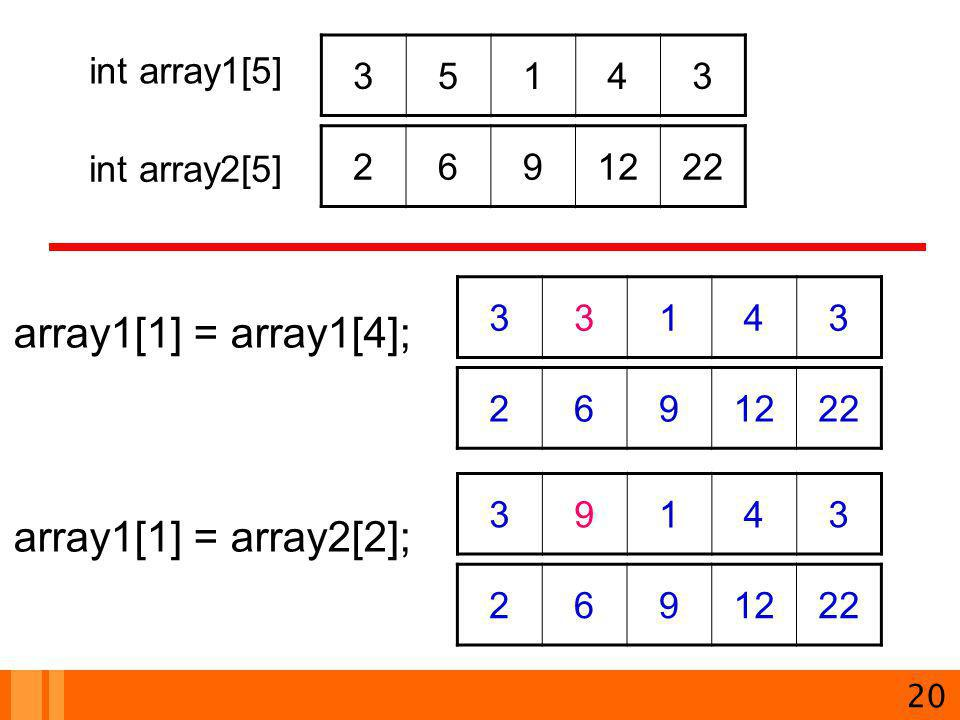 array1[1] = array1[4]; array1[1] = array2[2]; 3 5 1 4 int array1[5] 2